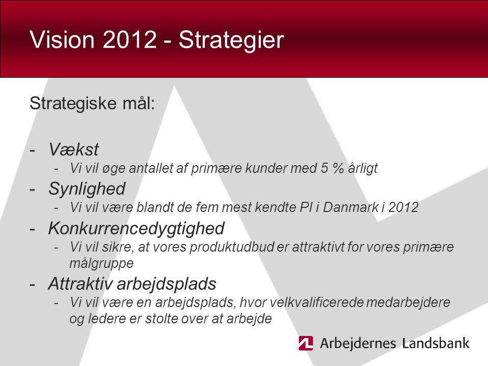 Vision 2012 - Strategier Strategiske mål: Vækst Synlighed
