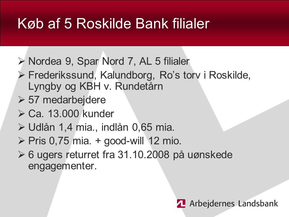 Køb af 5 Roskilde Bank filialer