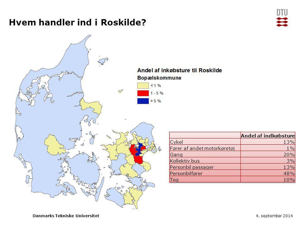 Hvem handler ind i Roskilde