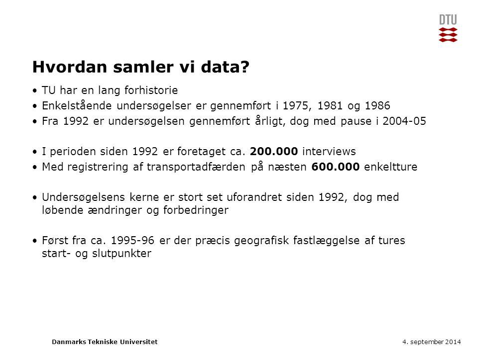 Hvordan samler vi data TU har en lang forhistorie