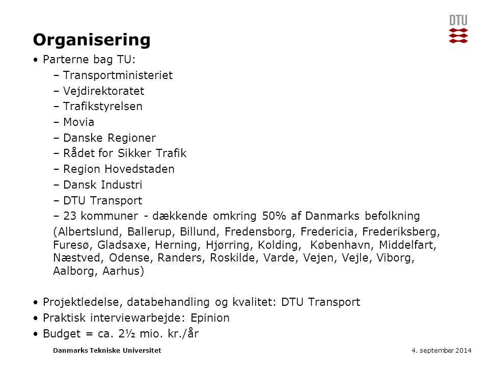 Organisering Parterne bag TU: Transportministeriet Vejdirektoratet