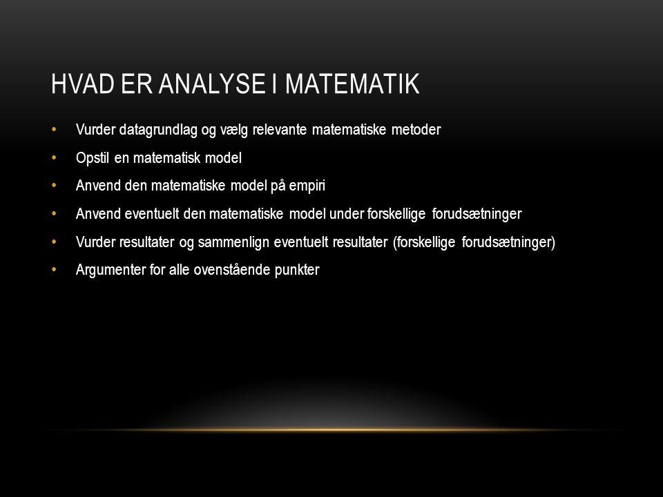 Hvad er analyse i matematik