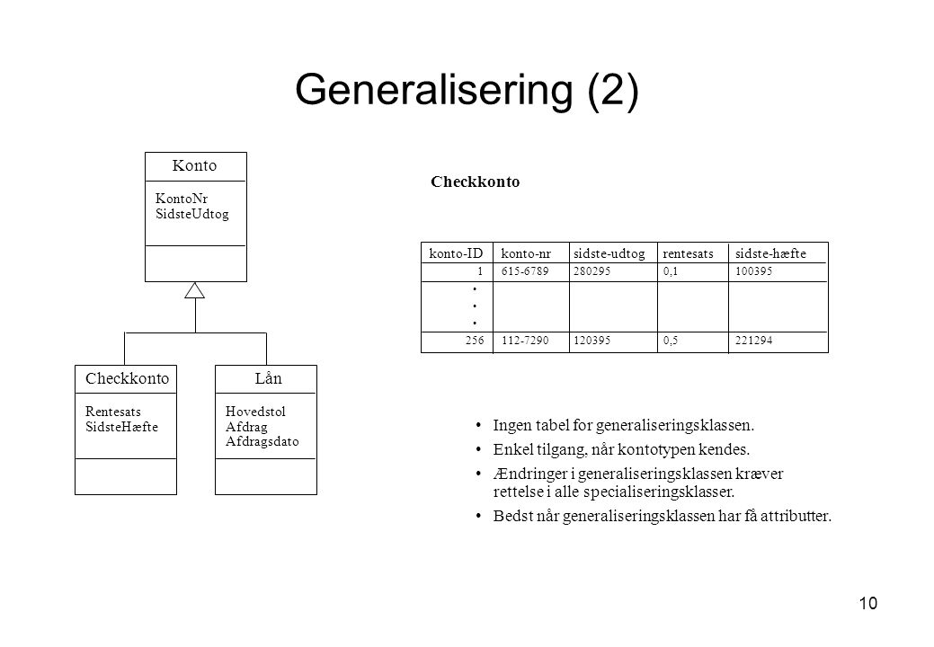 Generalisering (2) Konto Checkkonto Checkkonto Lån