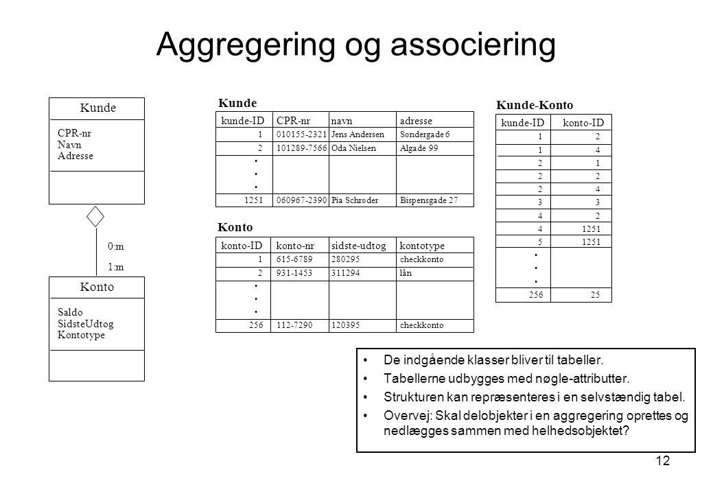 Aggregering og associering