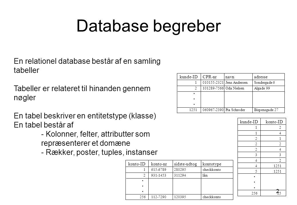 Database begreber En relationel database består af en samling tabeller