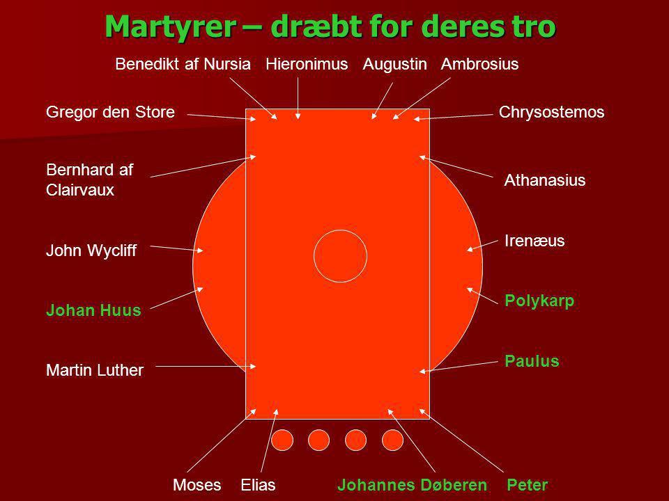 Martyrer – dræbt for deres tro