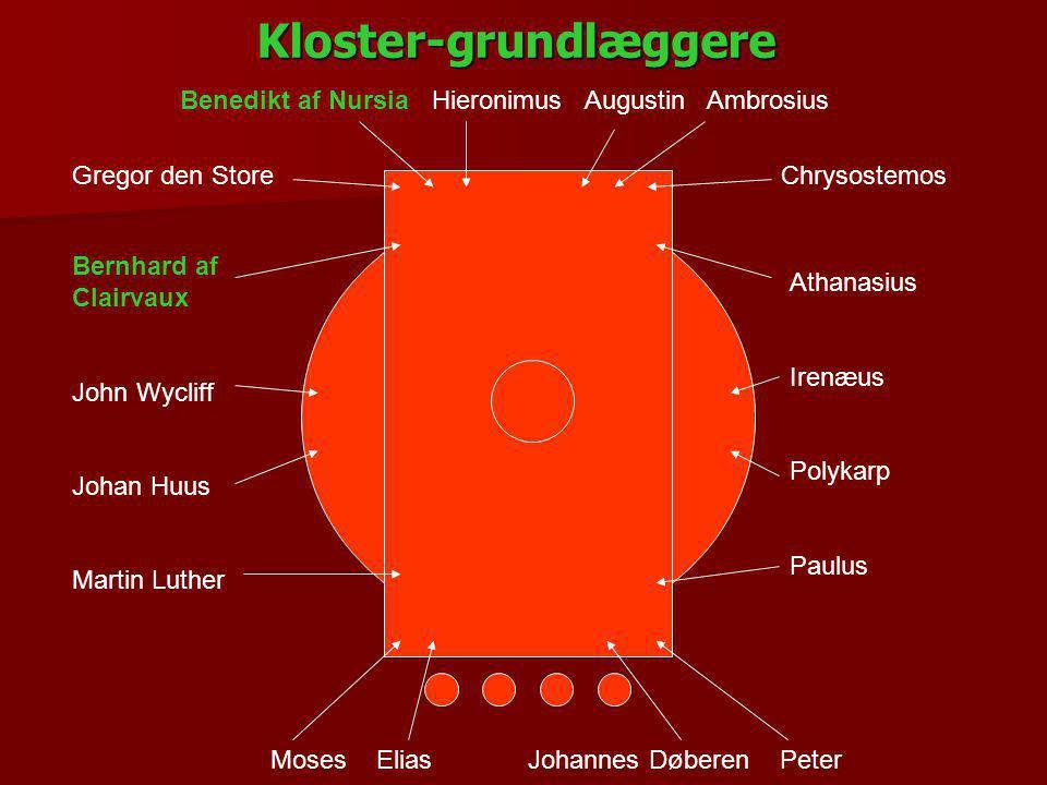 Kloster-grundlæggere