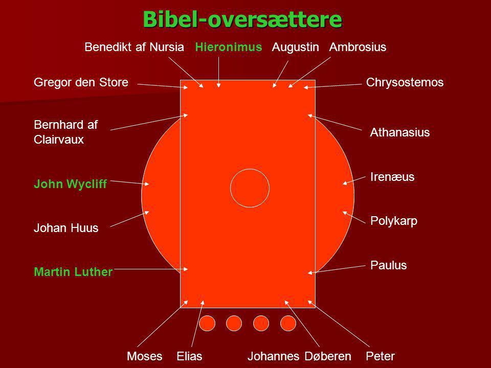 Bibel-oversættere Benedikt af Nursia Hieronimus Augustin Ambrosius