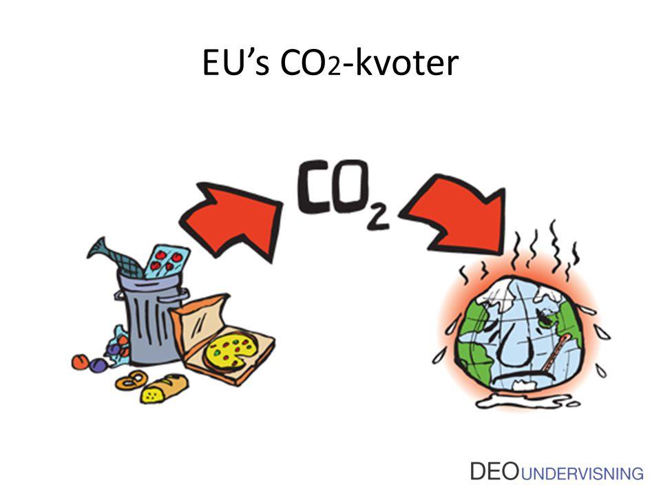 EU's CO2-kvoter