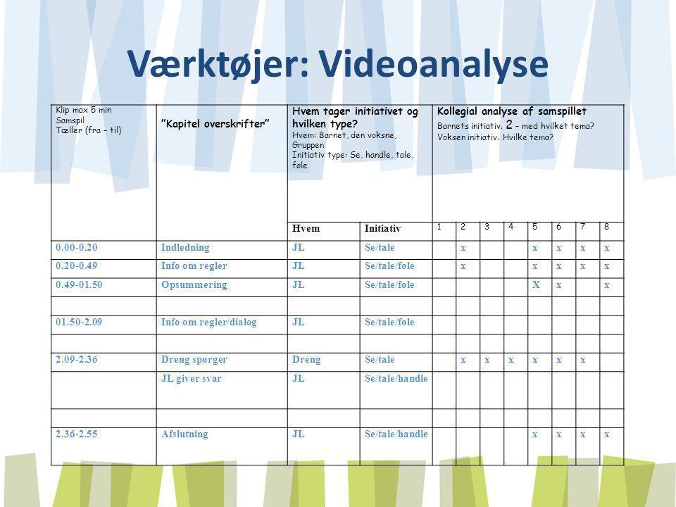 Værktøjer: Videoanalyse