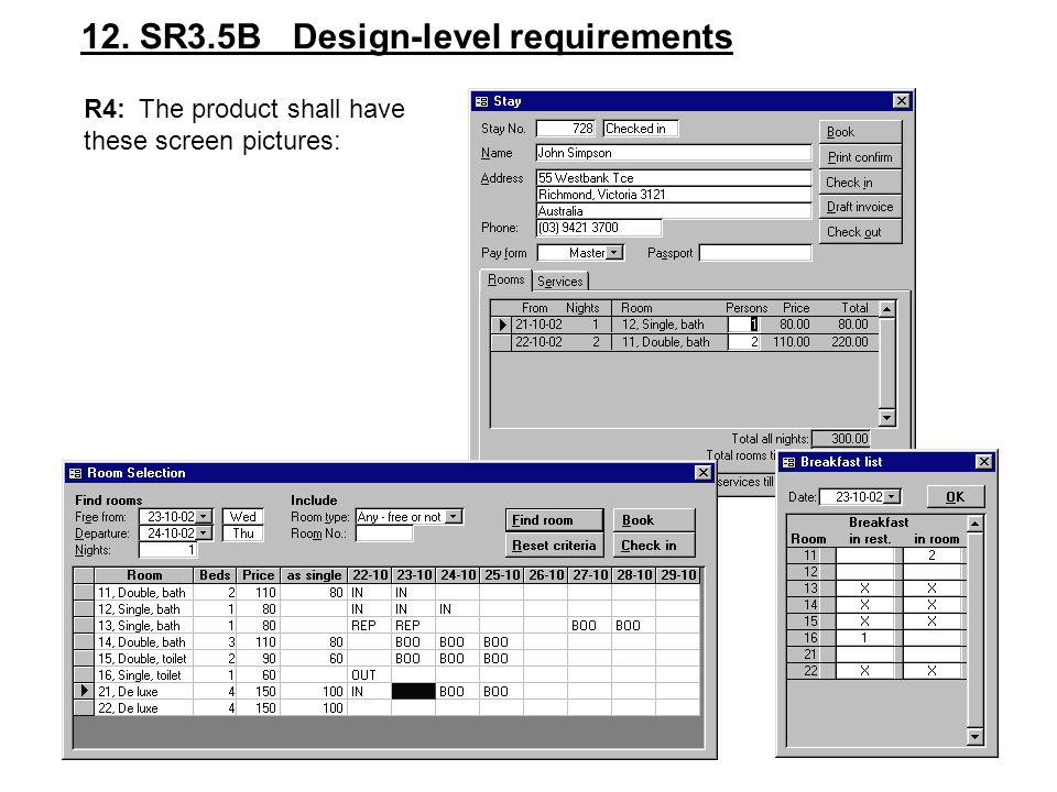 12. SR3.5B Design-level requirements