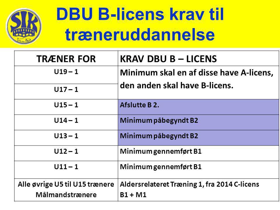 DBU B-licens krav til træneruddannelse