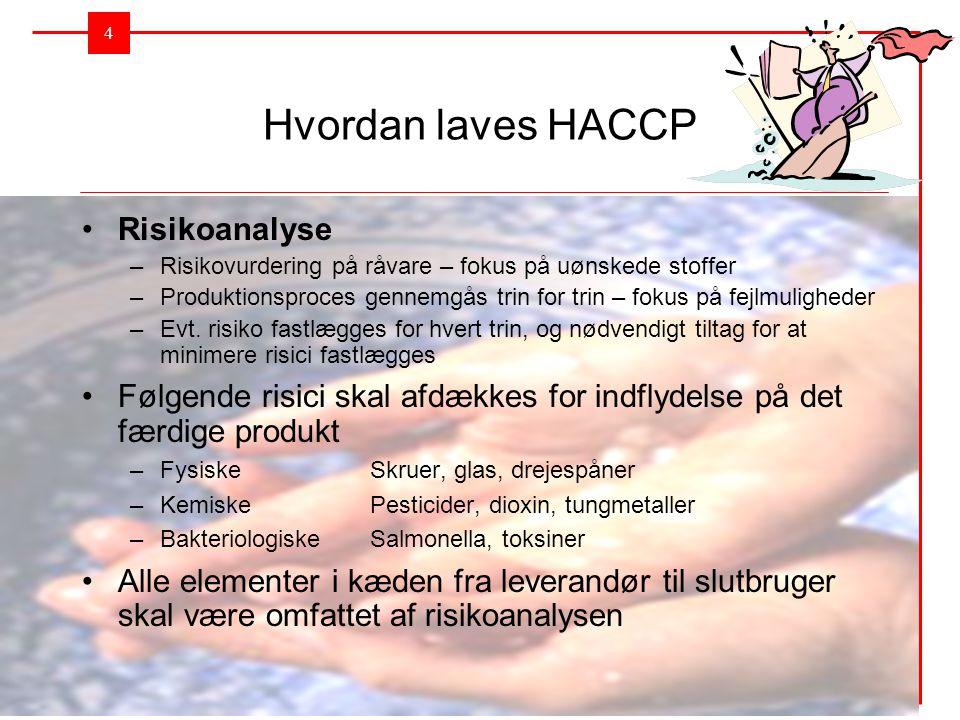 Hvordan laves HACCP Risikoanalyse
