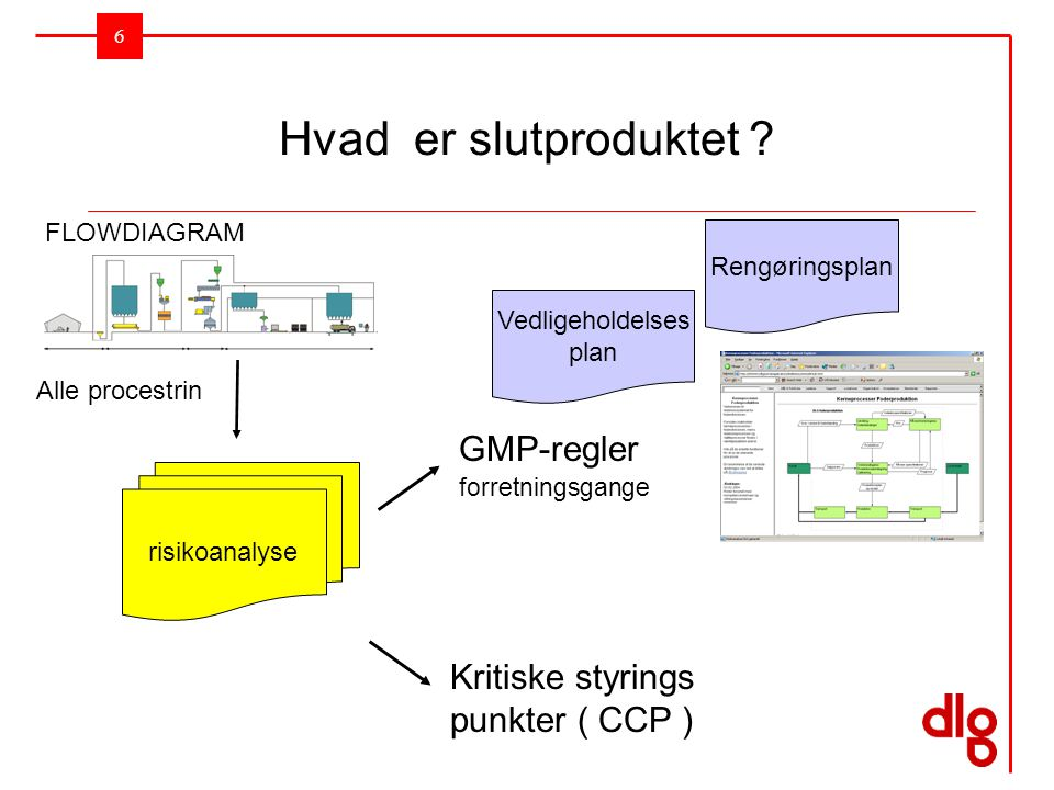 Hvad er slutproduktet GMP-regler Kritiske styrings punkter ( CCP )