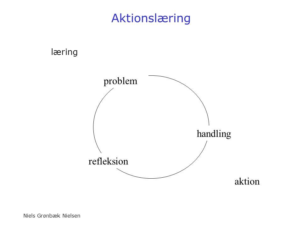 Aktionslæring problem handling refleksion aktion læring