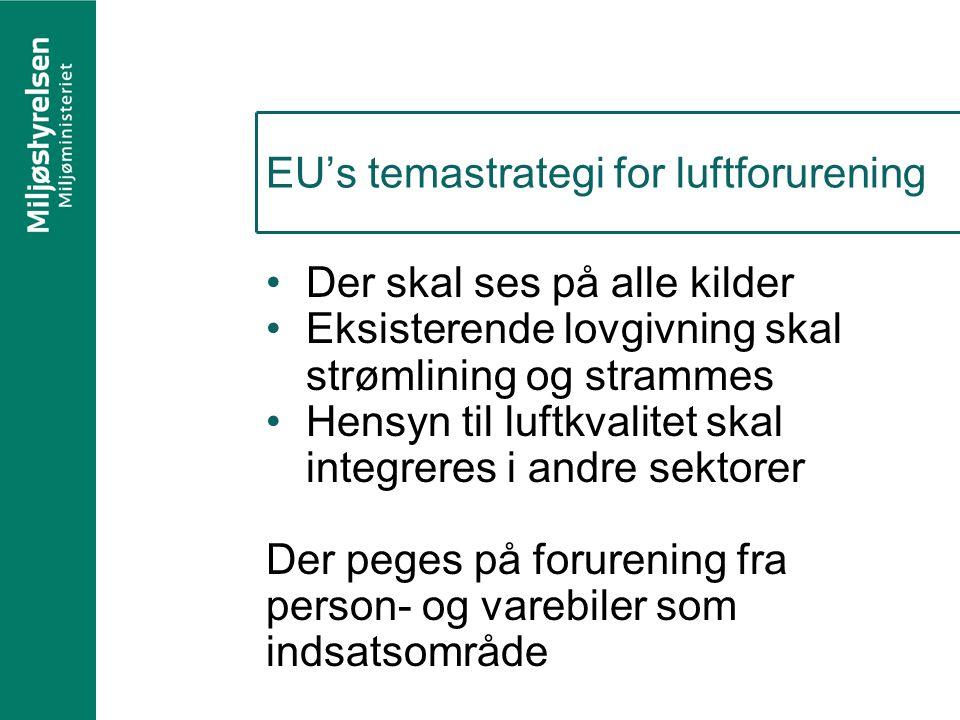 EU's temastrategi for luftforurening