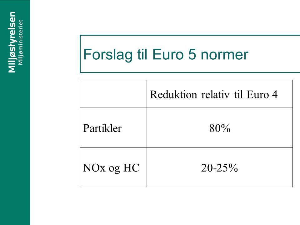 Forslag til Euro 5 normer