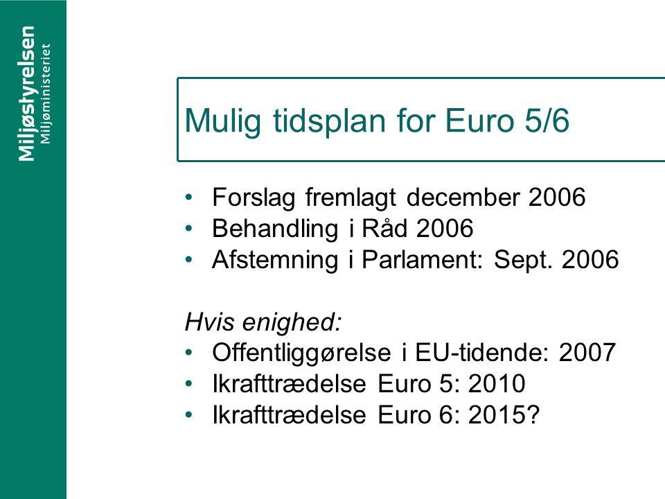 Mulig tidsplan for Euro 5/6