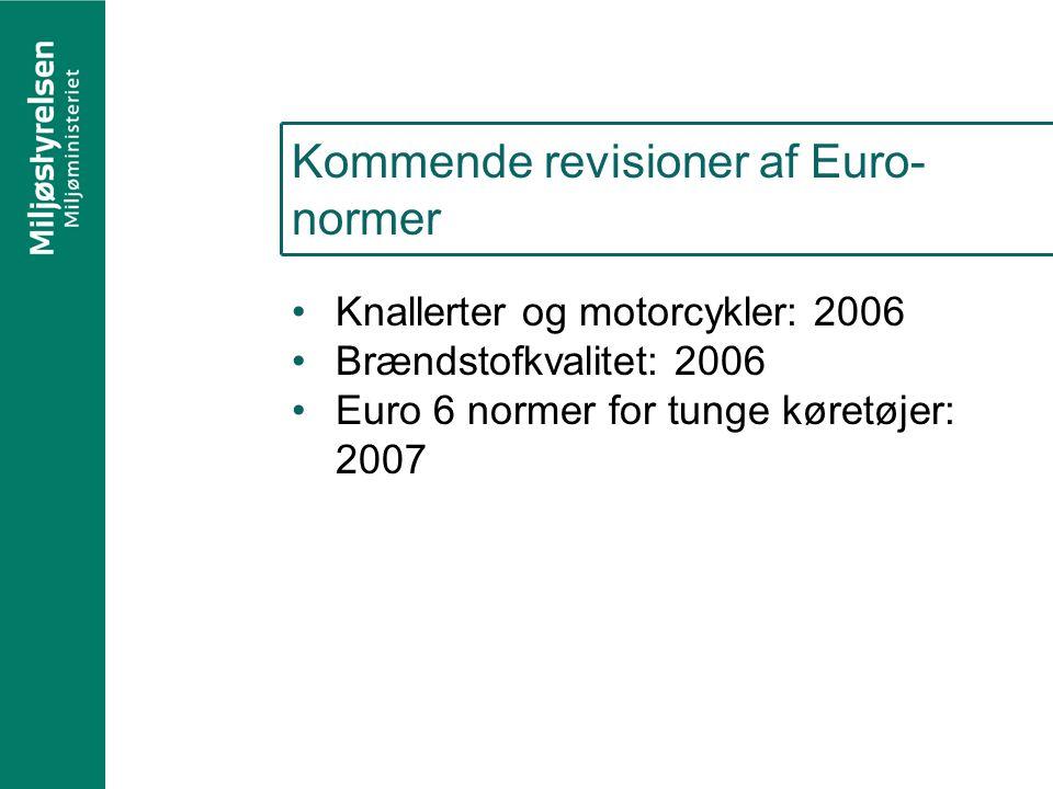 Kommende revisioner af Euro-normer