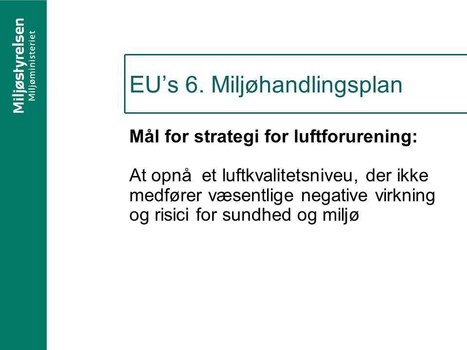 EU's 6. Miljøhandlingsplan