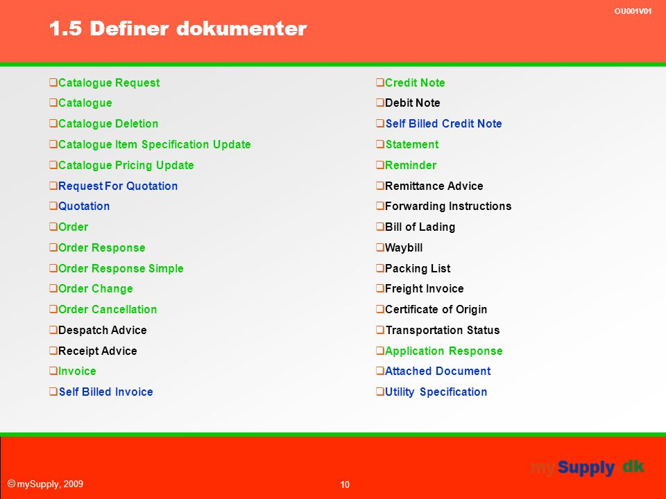 1.5 Definer dokumenter Catalogue Request Catalogue Catalogue Deletion