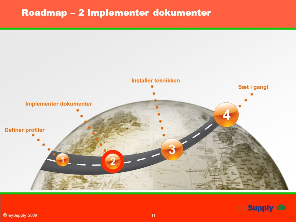 Roadmap – 2 Implementer dokumenter