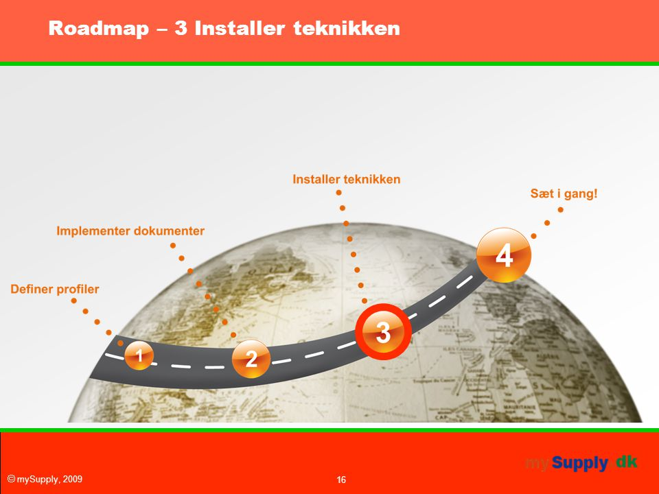 Roadmap – 3 Installer teknikken