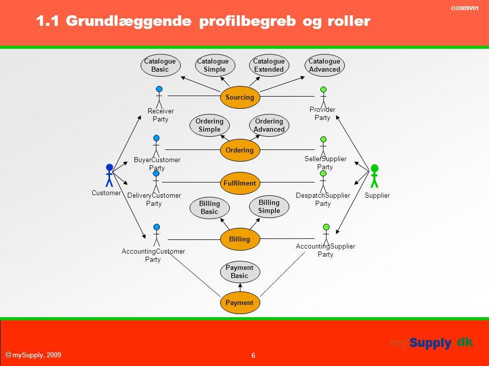 1.1 Grundlæggende profilbegreb og roller