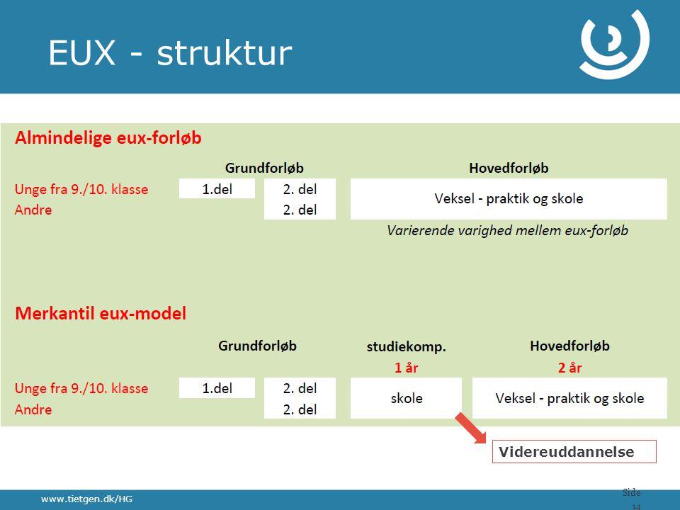 EUX - struktur Videreuddannelse
