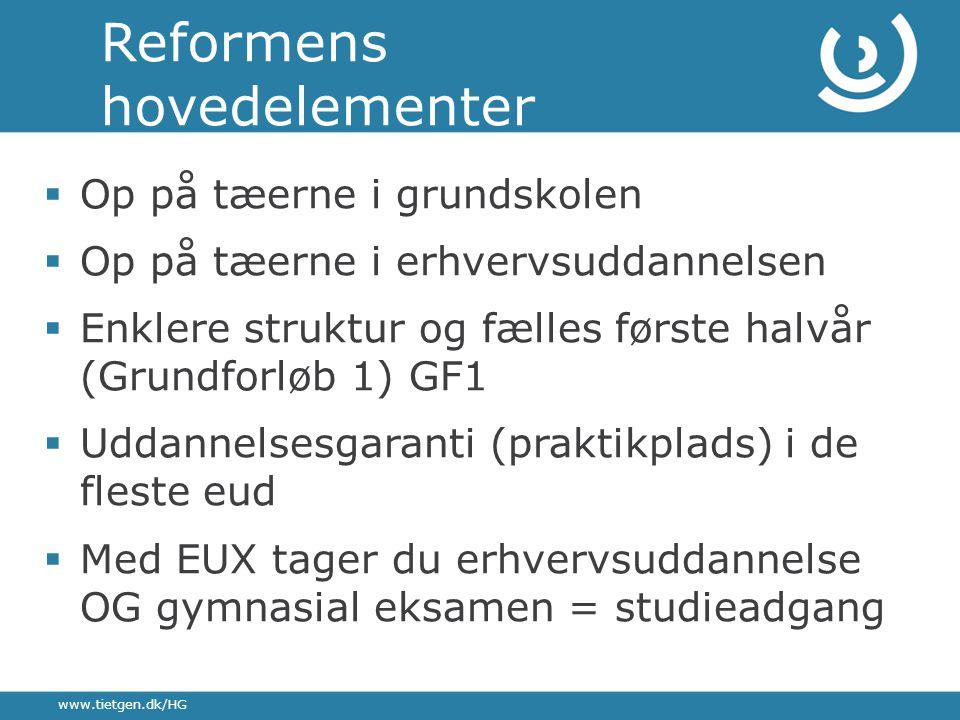 Reformens hovedelementer