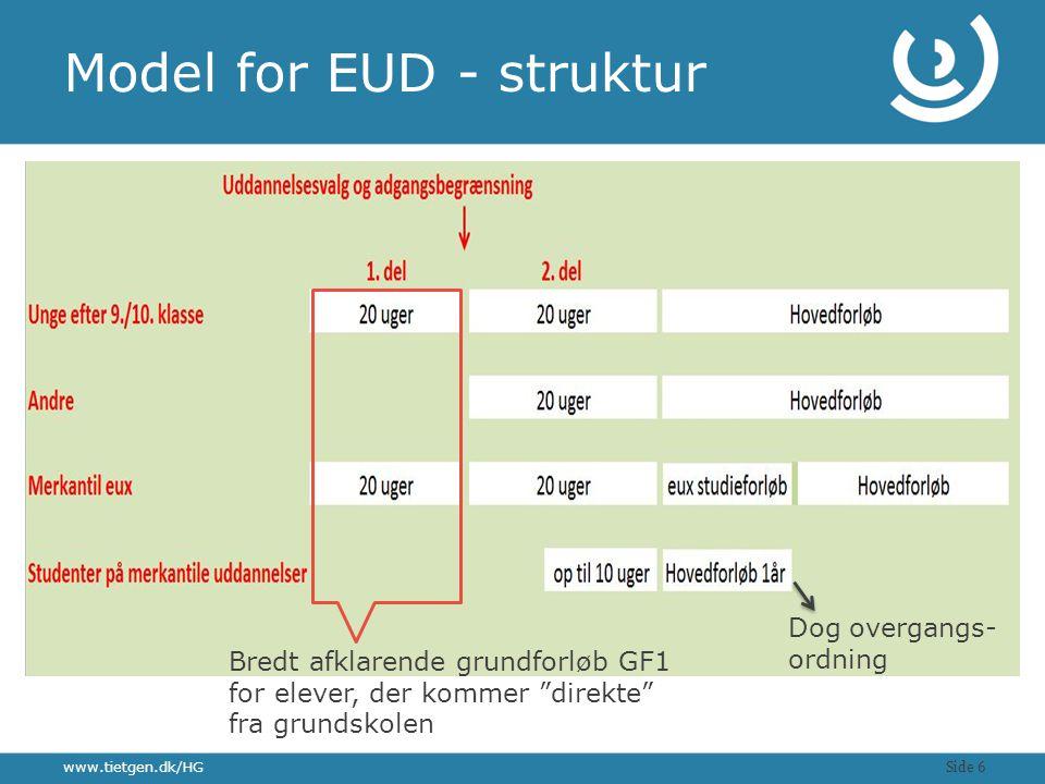 Model for EUD - struktur