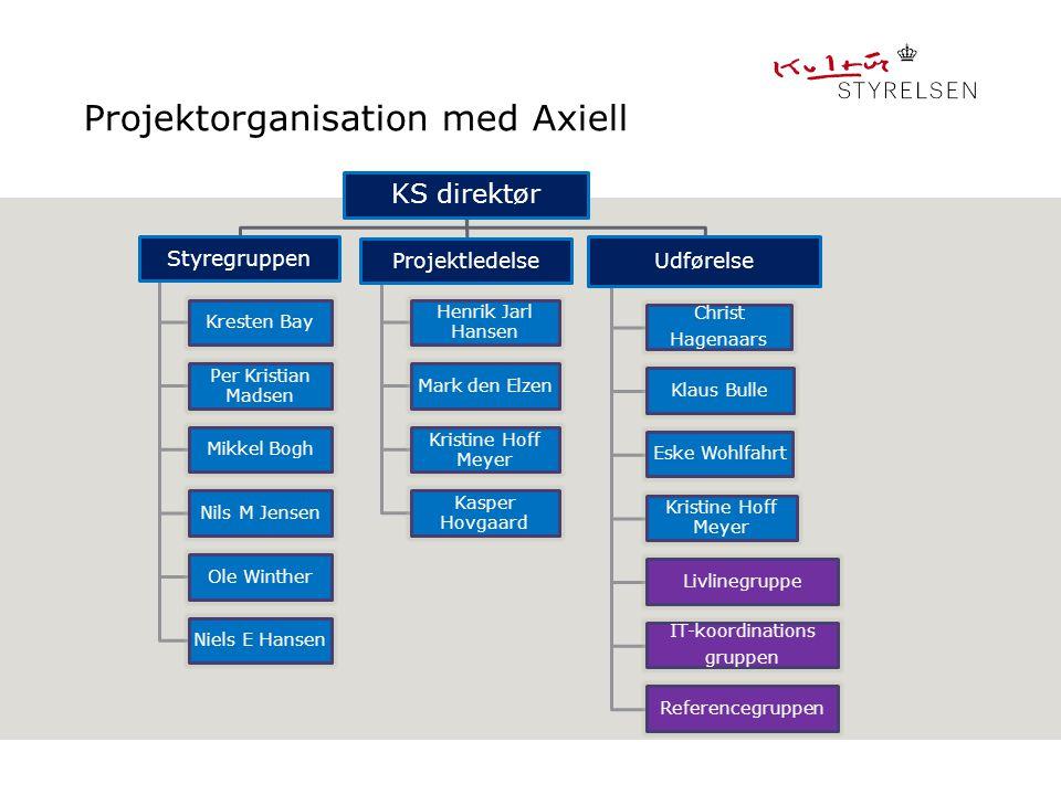 Projektorganisation med Axiell