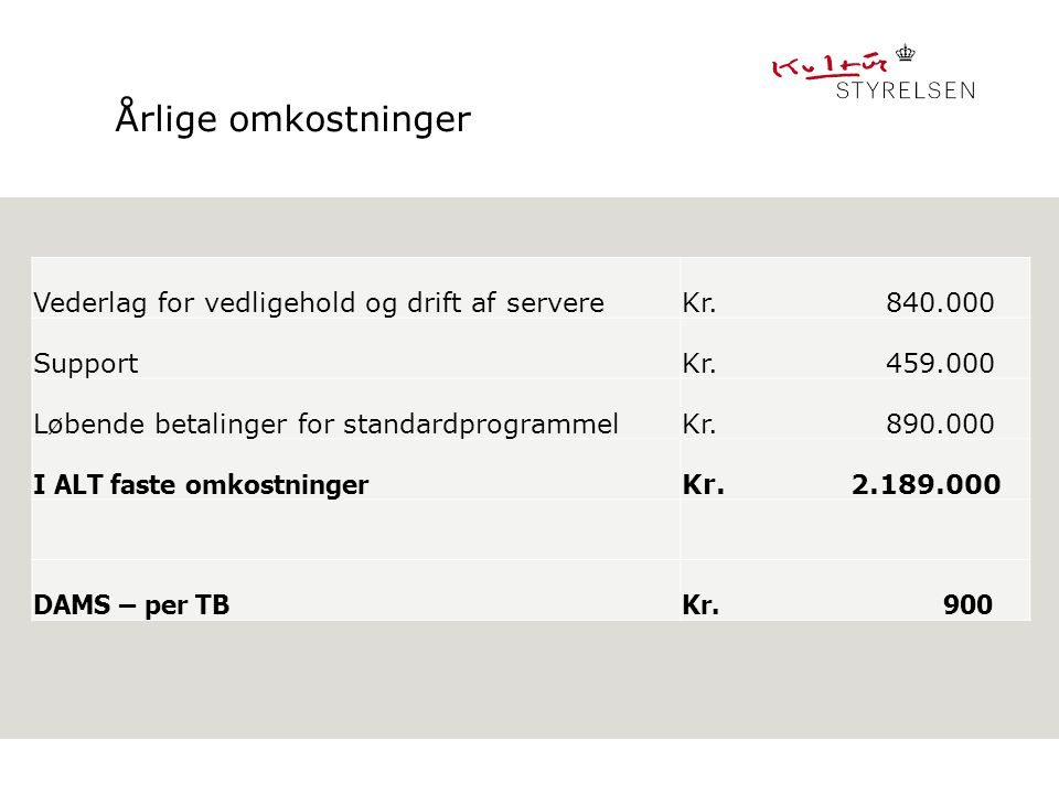 Årlige omkostninger Vederlag for vedligehold og drift af servere
