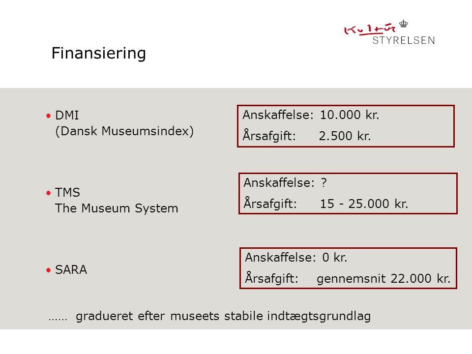 Finansiering DMI (Dansk Museumsindex) Anskaffelse: 10.000 kr.