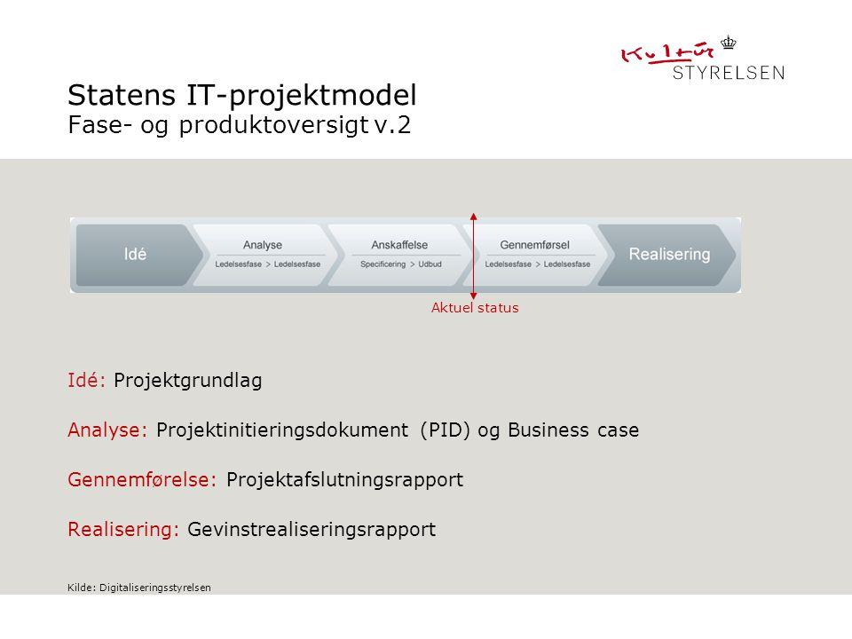 Statens IT-projektmodel Fase- og produktoversigt v.2