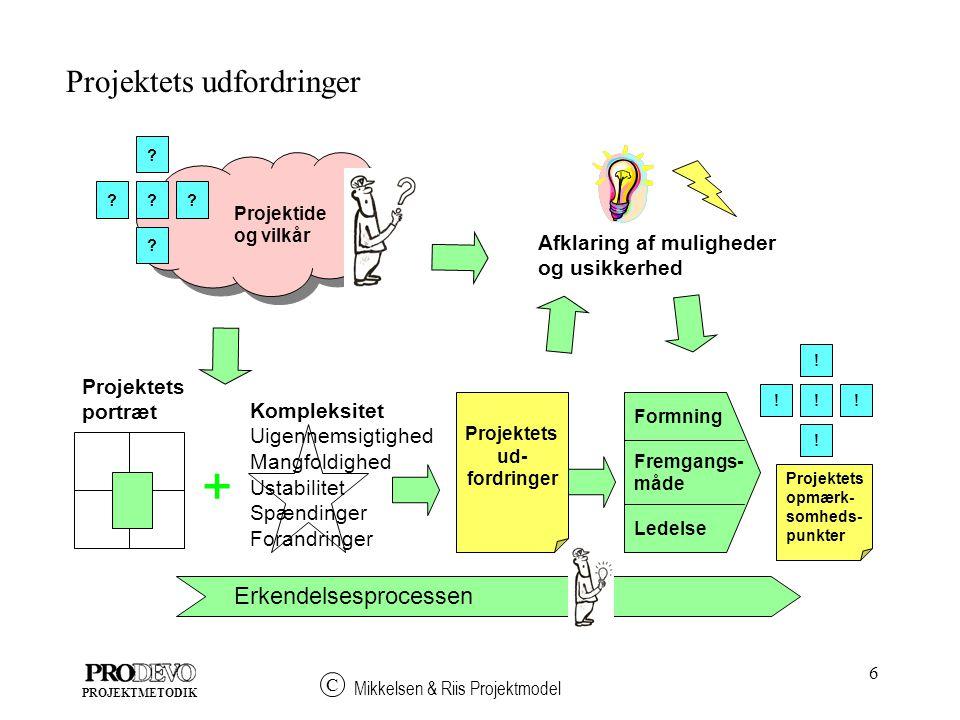 + Projektets udfordringer Erkendelsesprocessen Afklaring af muligheder