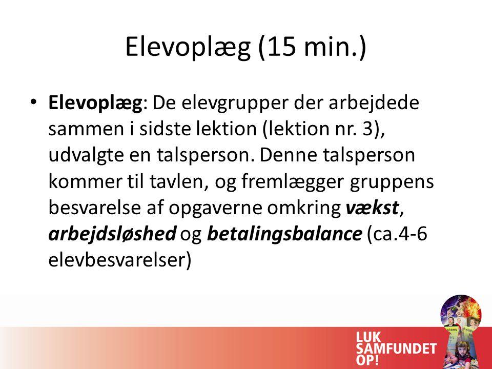 Elevoplæg (15 min.)