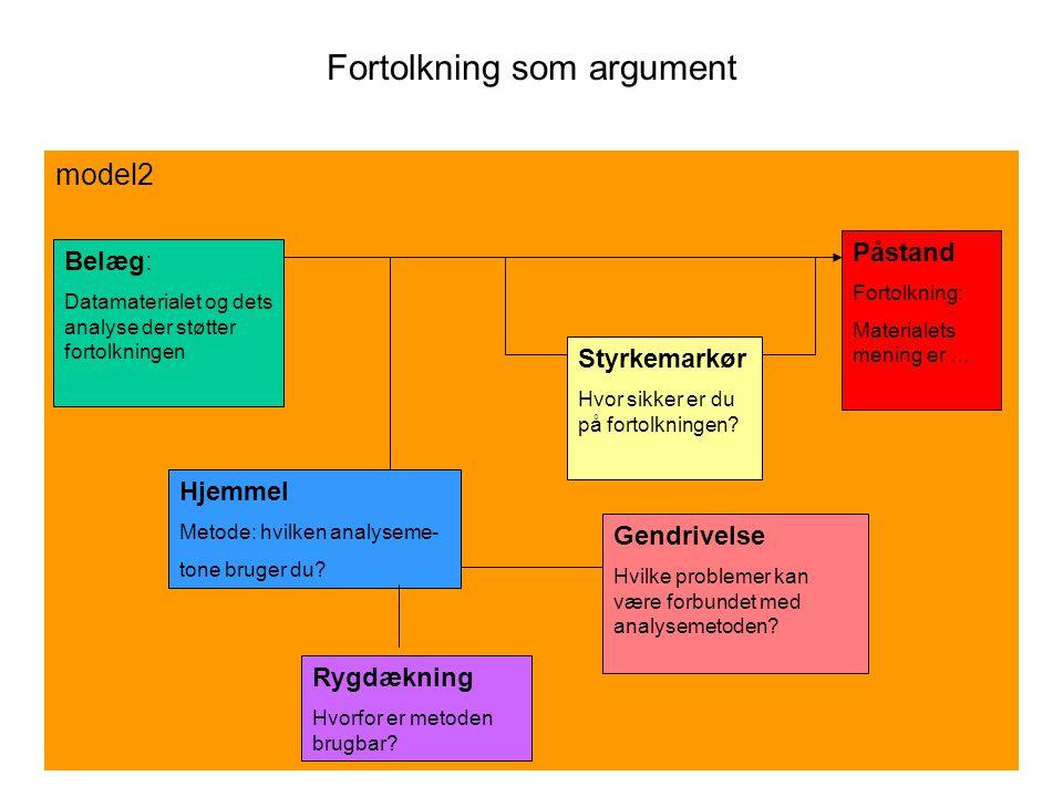 Fortolkning som argument