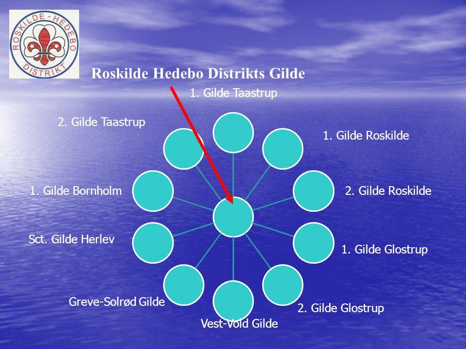 Roskilde Hedebo Distrikts Gilde