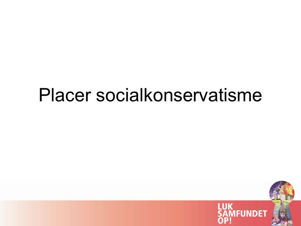 Placer socialkonservatisme