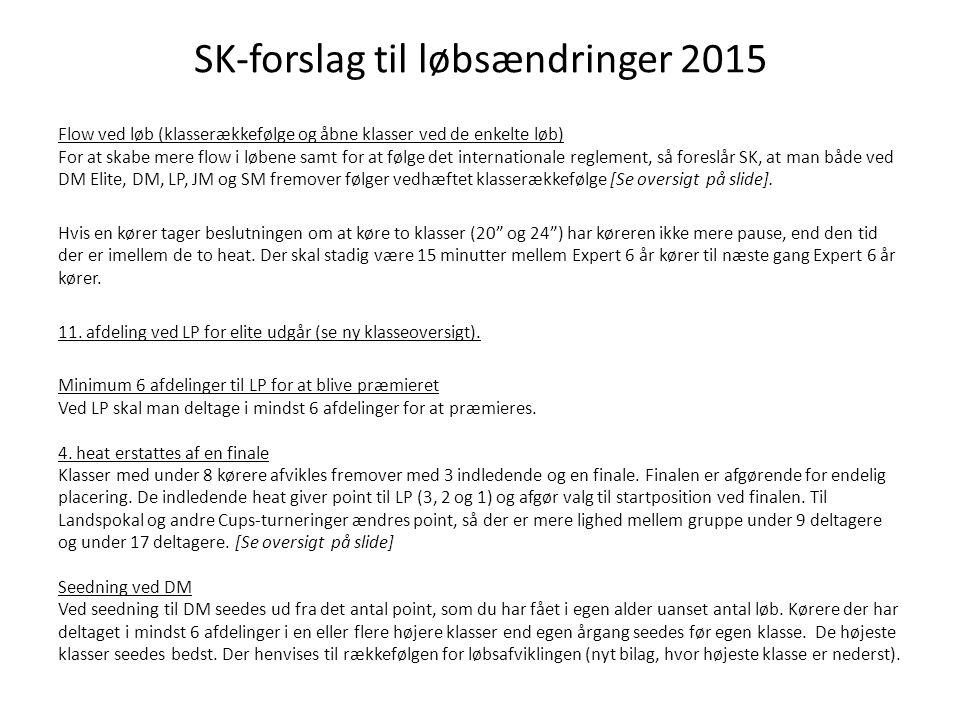 SK-forslag til løbsændringer 2015