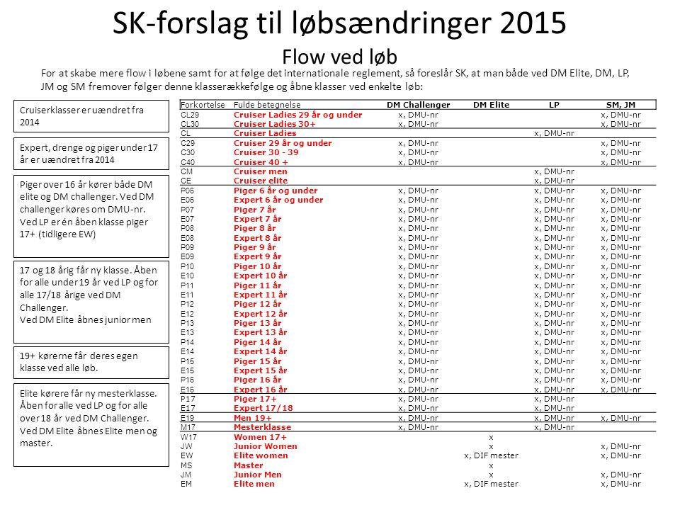 SK-forslag til løbsændringer 2015 Flow ved løb