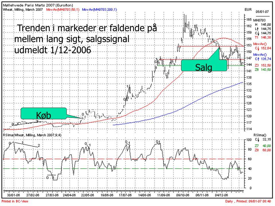 Trenden i markeder er faldende på mellem lang sigt, salgssignal udmeldt 1/12-2006