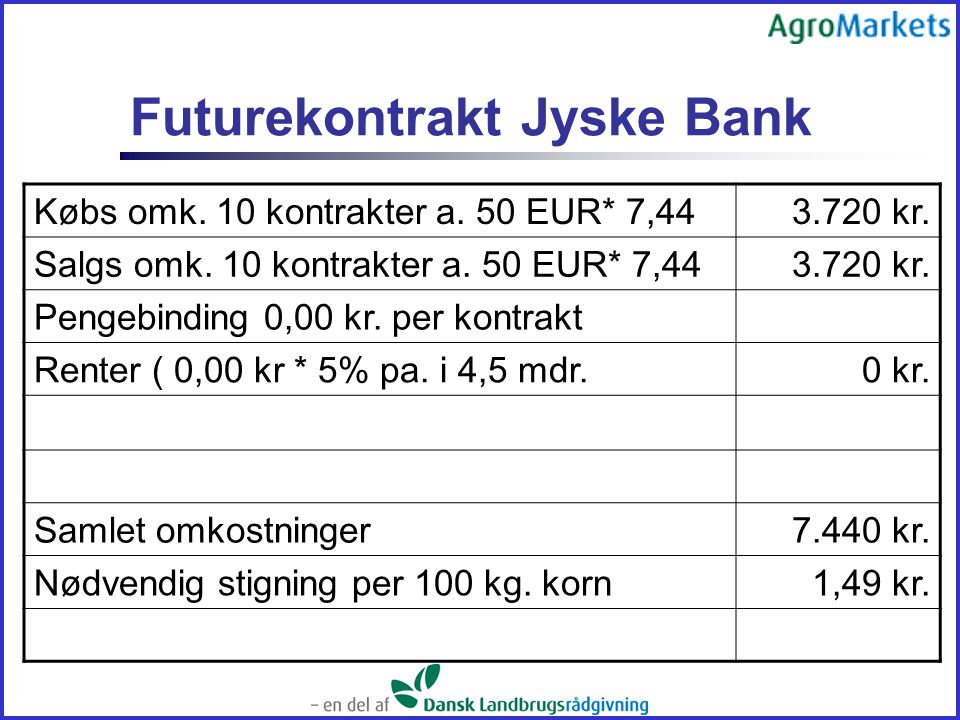 Futurekontrakt Jyske Bank
