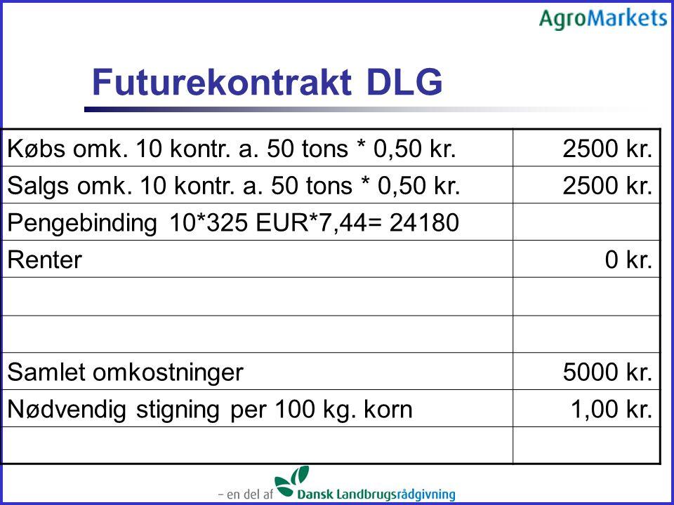 Futurekontrakt DLG Købs omk. 10 kontr. a. 50 tons * 0,50 kr. 2500 kr.