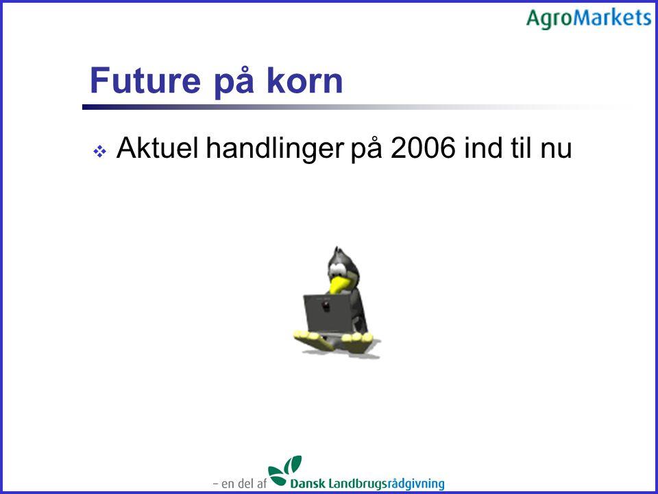 Future på korn Aktuel handlinger på 2006 ind til nu