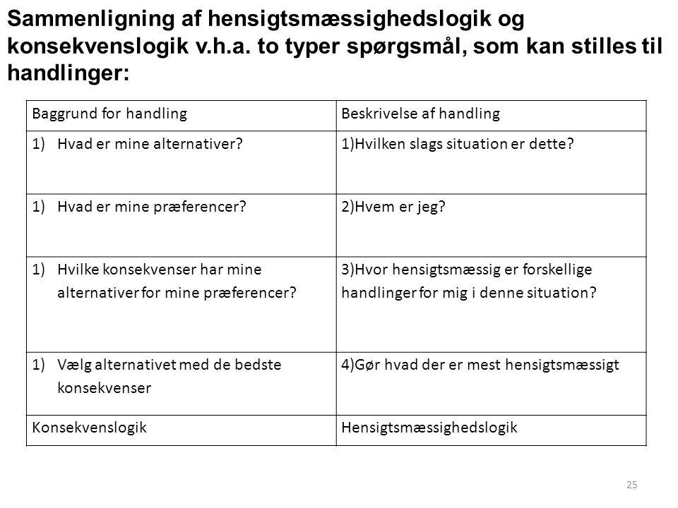 Sammenligning af hensigtsmæssighedslogik og konsekvenslogik v. h. a