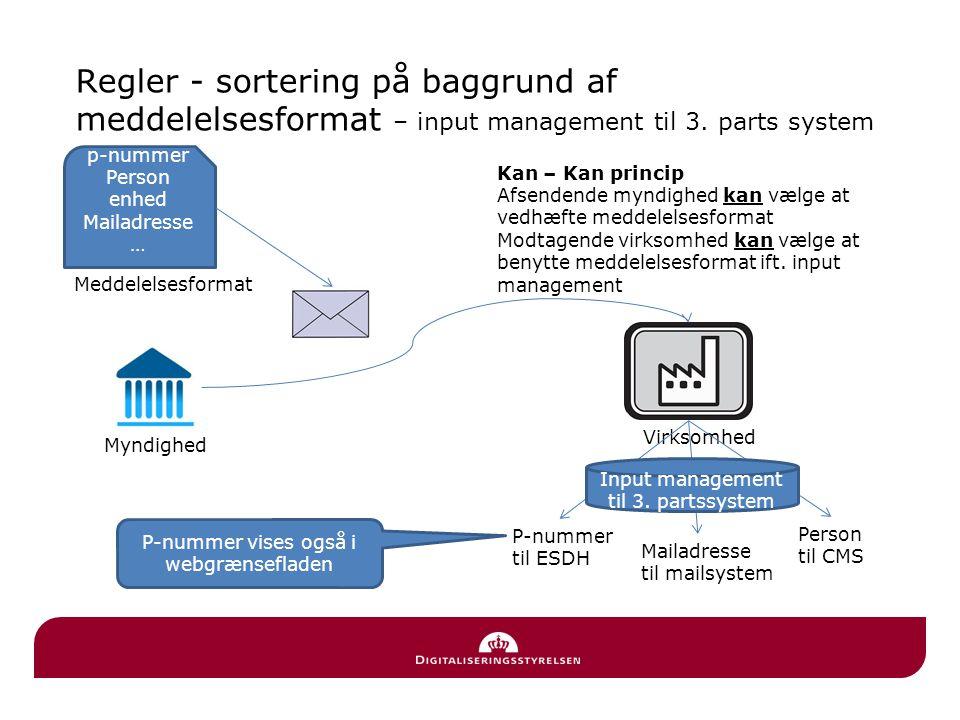 Regler - sortering på baggrund af meddelelsesformat – input management til 3. parts system