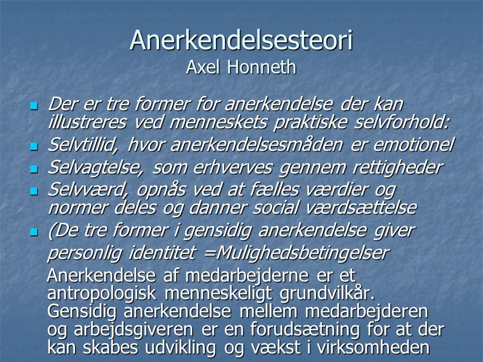 Anerkendelsesteori Axel Honneth