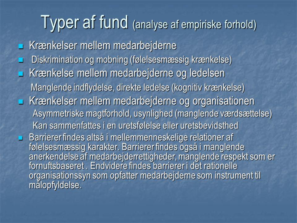 Typer af fund (analyse af empiriske forhold)